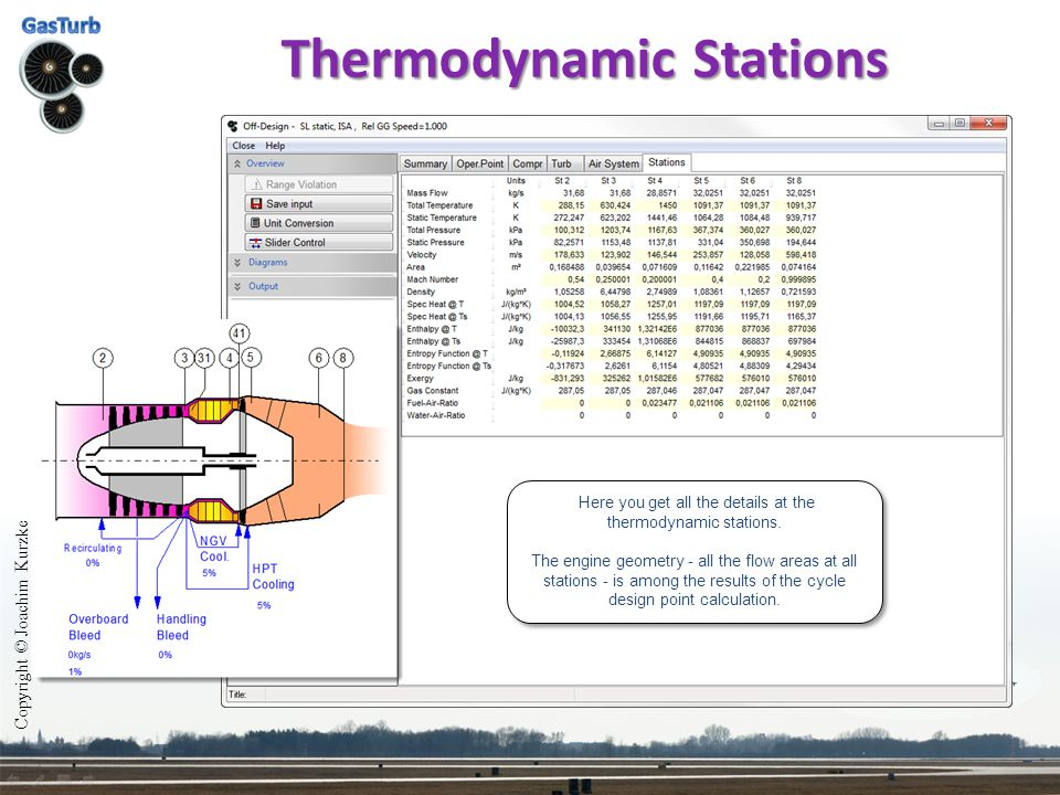 Thermodynamic Stations