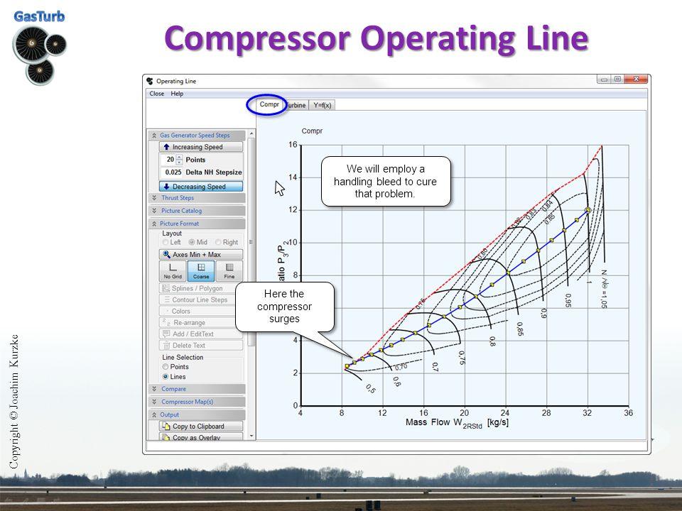 Compressor Operating Line
