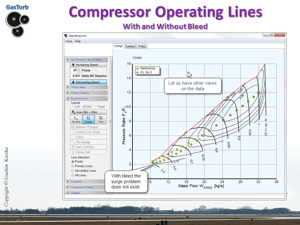 Compressor Operating Lines With and Without Bleed