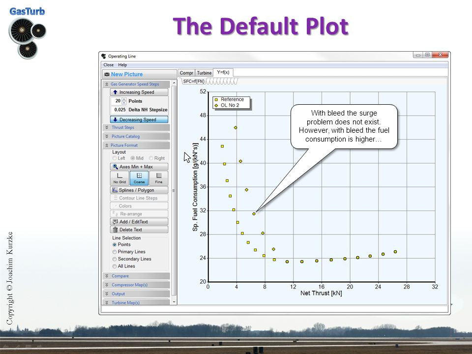 The Default Plot Copyright © Joachim Kurzke