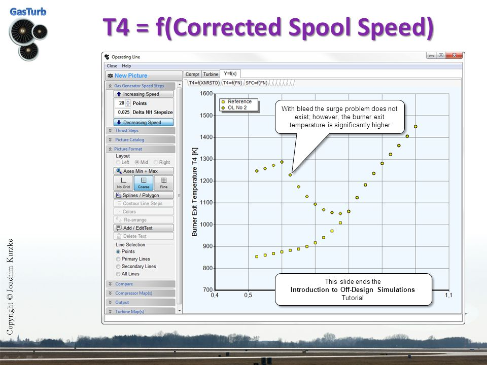 T4 = f(Corrected Spool Speed)