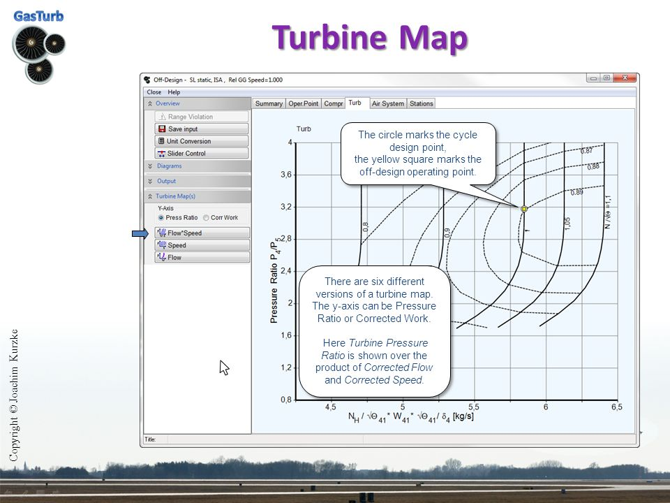 Turbine Map Copyright © Joachim Kurzke