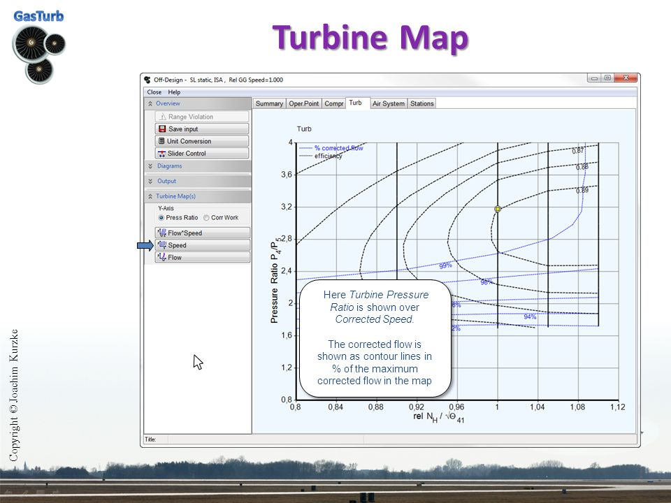 Here Turbine Pressure Ratio is shown over Corrected Speed.