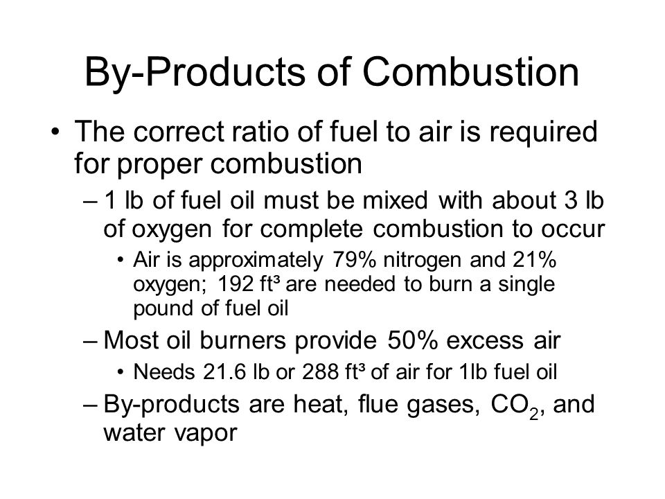 By-Products of Combustion