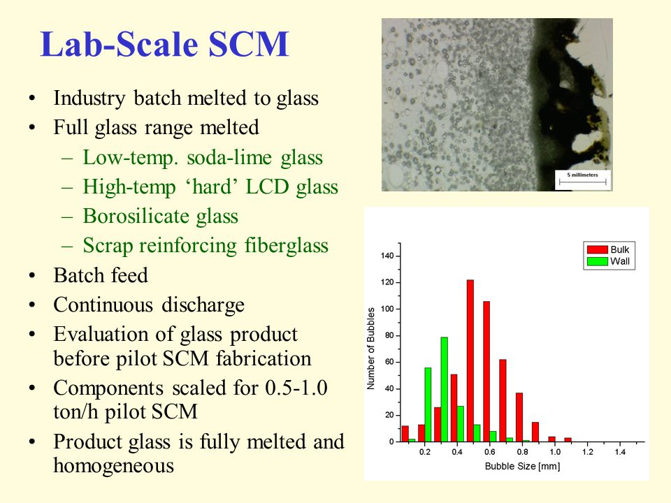 Lab-Scale SCM Industry batch melted to glass Full glass range melted