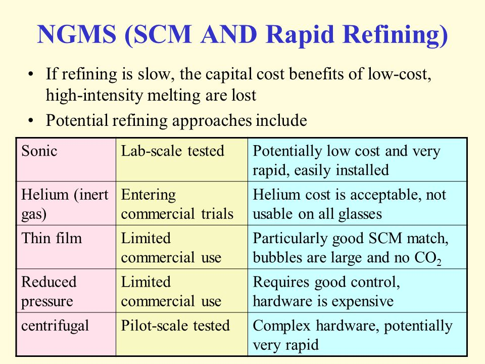 NGMS (SCM AND Rapid Refining)