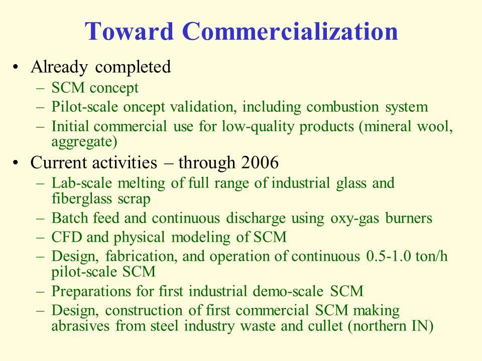 Toward Commercialization