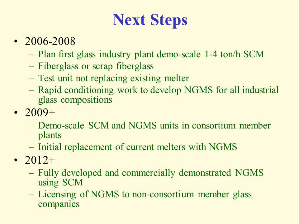 Next Steps 2006-2008. Plan first glass industry plant demo-scale 1-4 ton/h SCM. Fiberglass or scrap fiberglass.