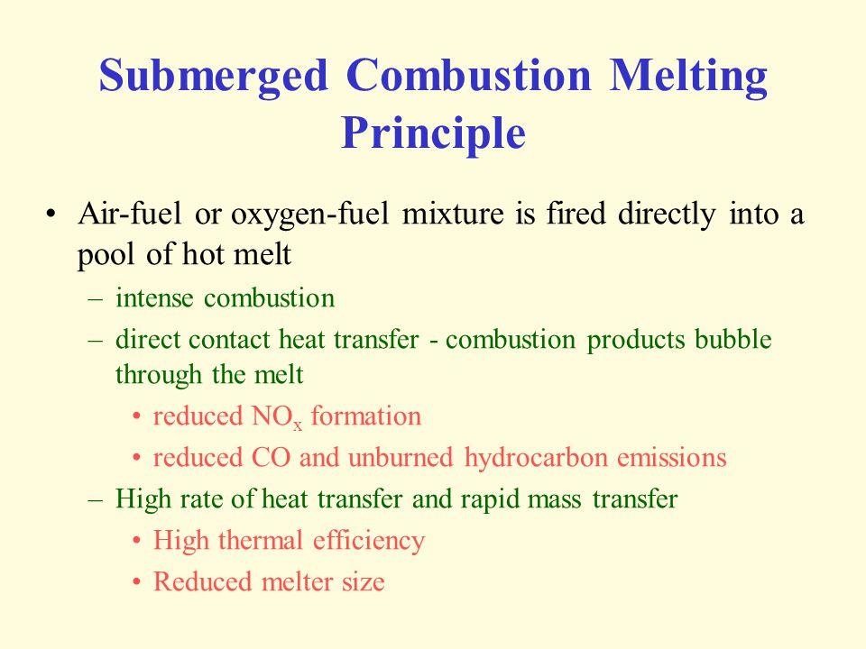 Submerged Combustion Melting Principle