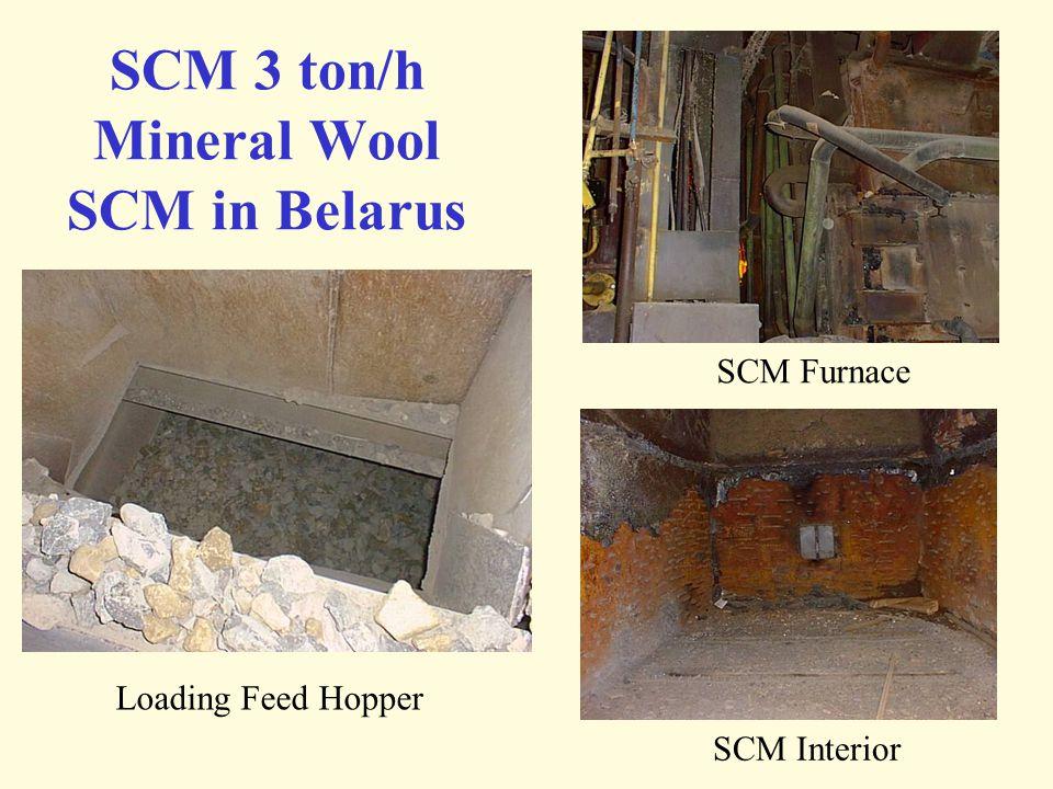 SCM 3 ton/h Mineral Wool SCM in Belarus