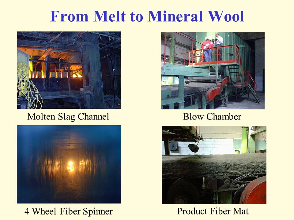 From Melt to Mineral Wool