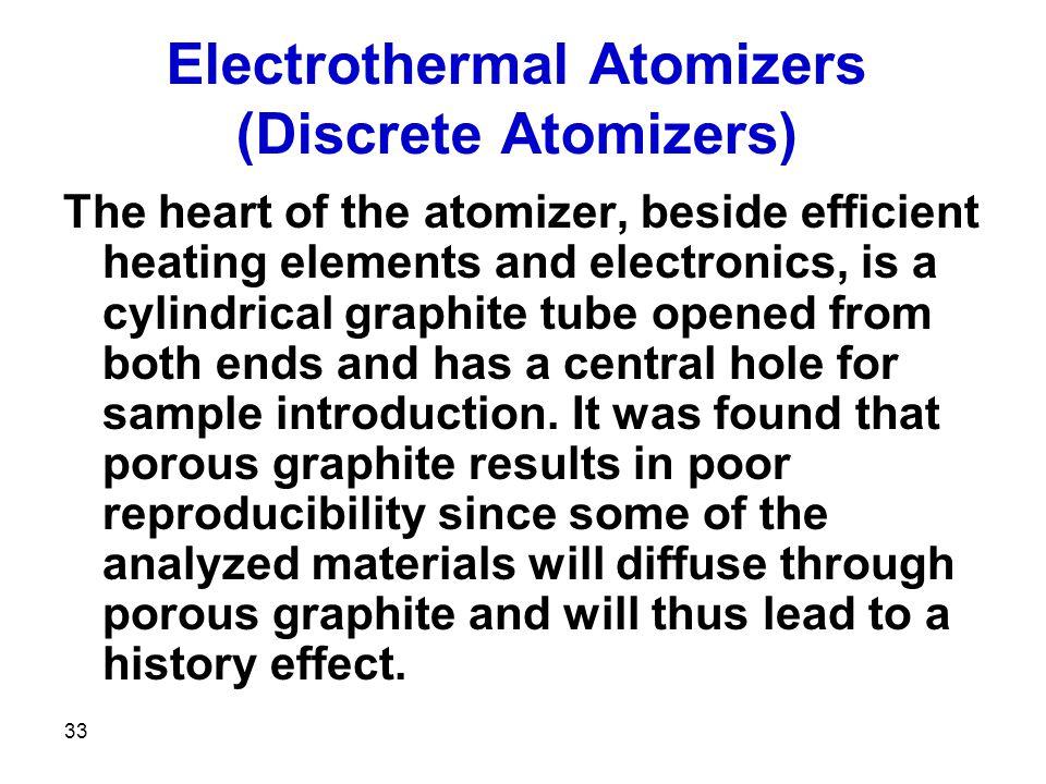 Electrothermal Atomizers (Discrete Atomizers)