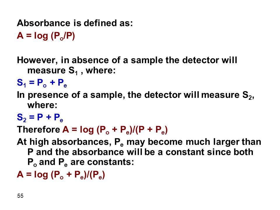 Absorbance is defined as: