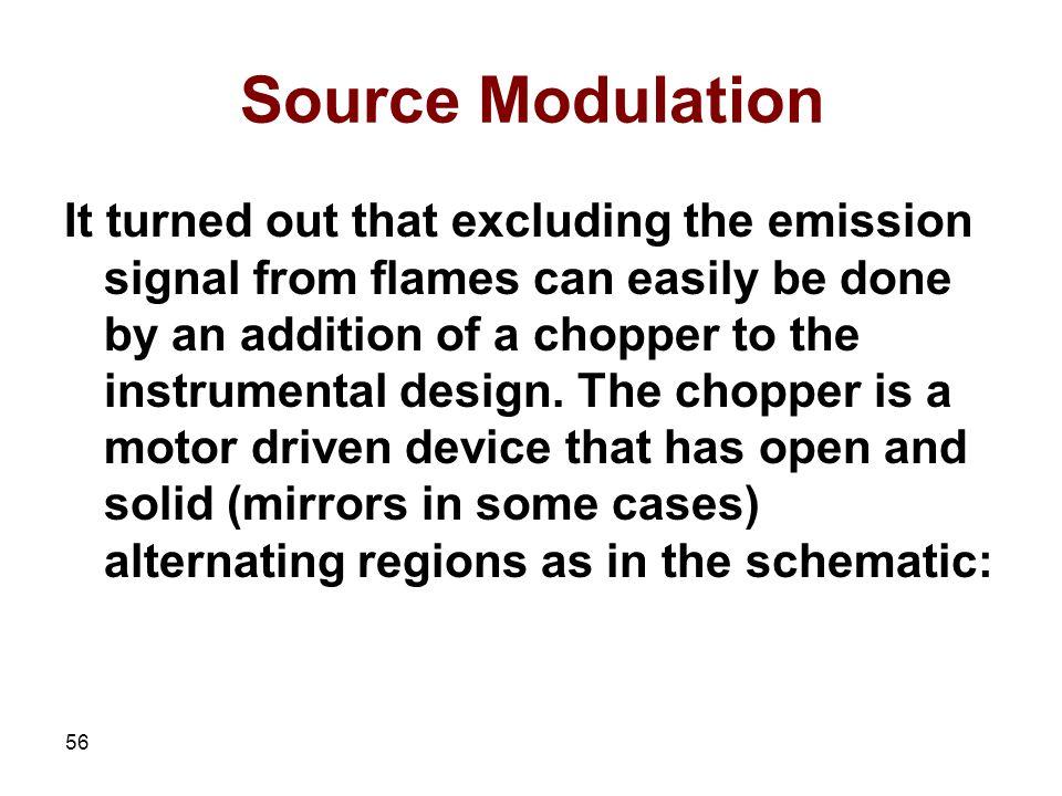 Source Modulation