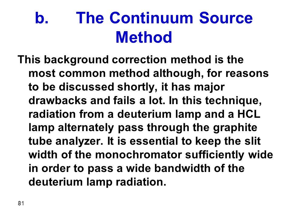 b. The Continuum Source Method