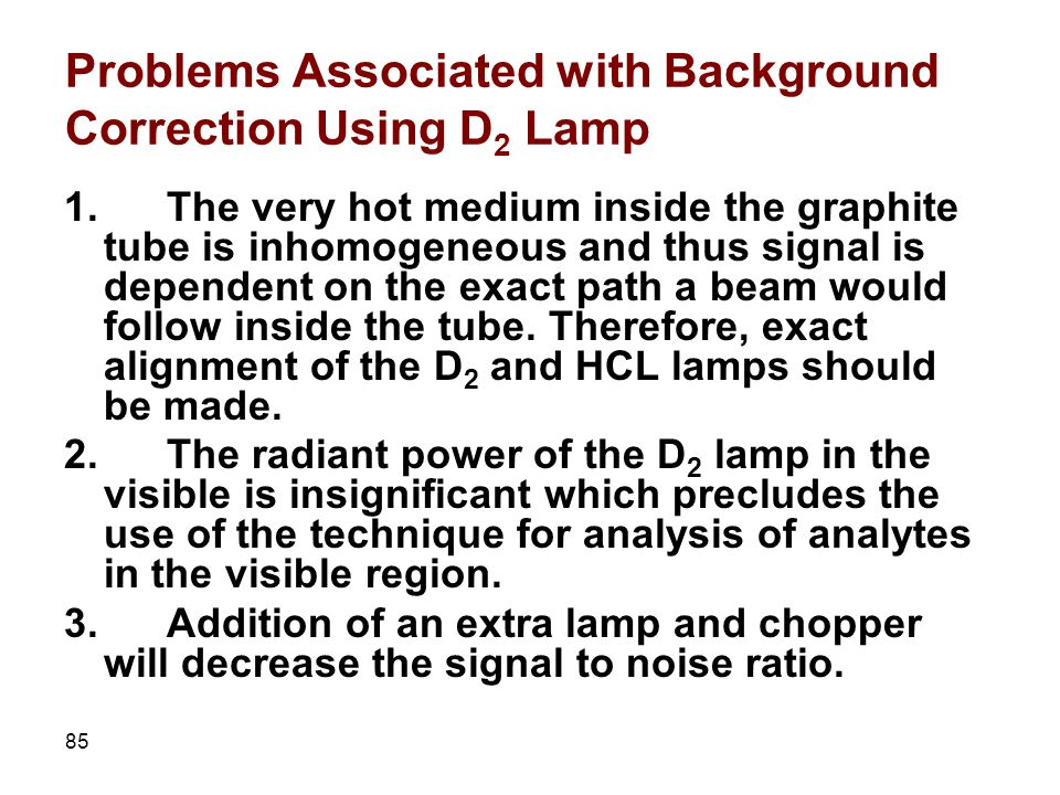 Problems Associated with Background Correction Using D2 Lamp