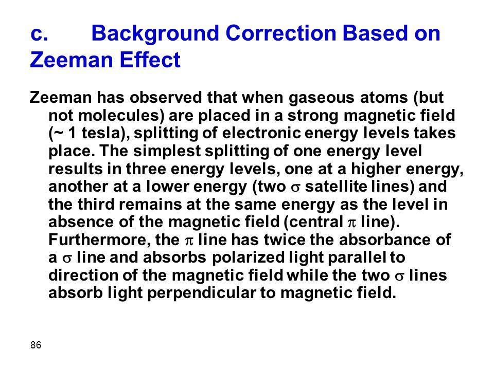 c. Background Correction Based on Zeeman Effect
