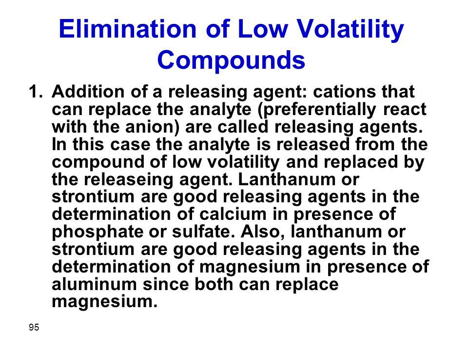 Elimination of Low Volatility Compounds