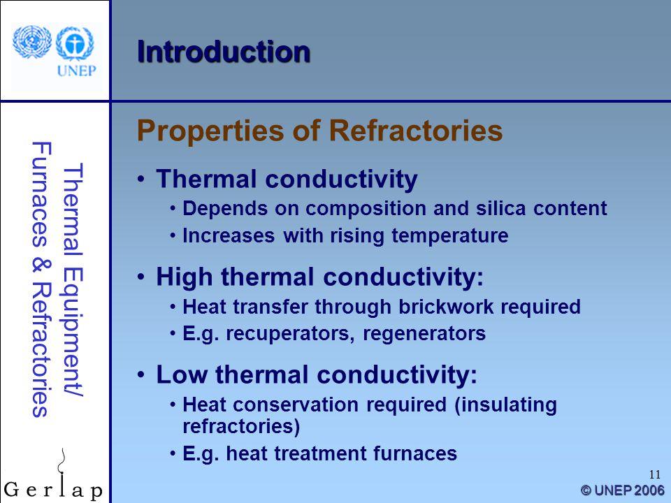Properties of Refractories