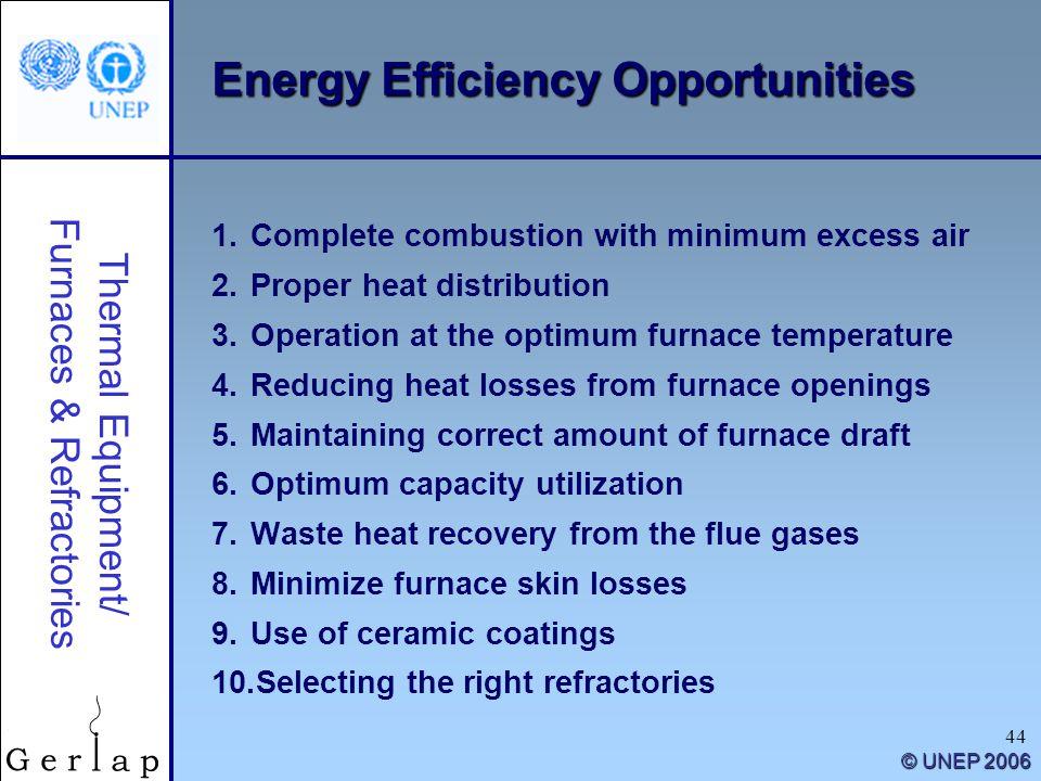 Energy Efficiency Opportunities