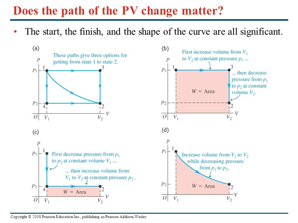 Does the path of the PV change matter