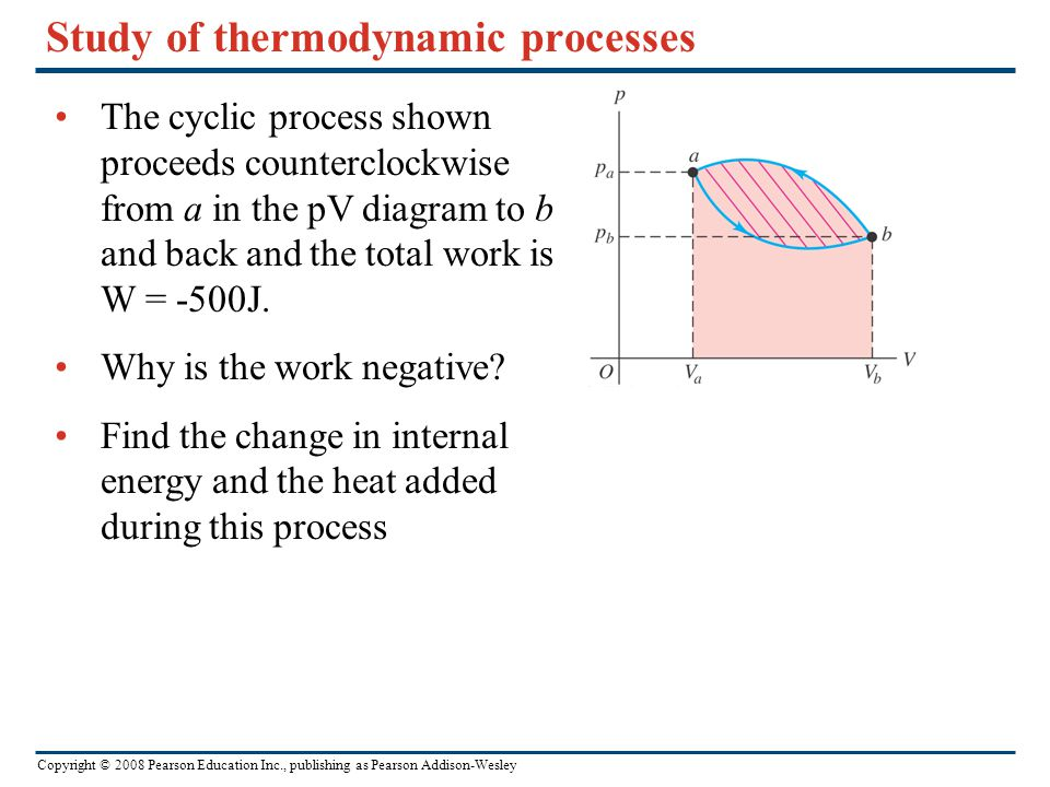 Study of thermodynamic processes
