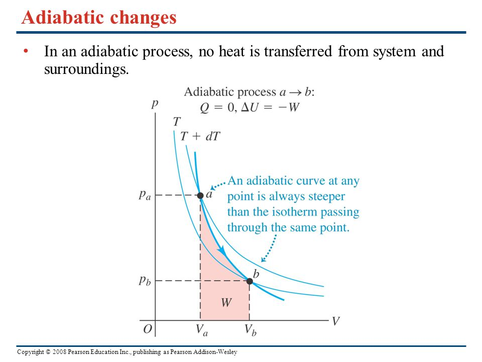 Adiabatic changes In an adiabatic process, no heat is transferred from system and surroundings.