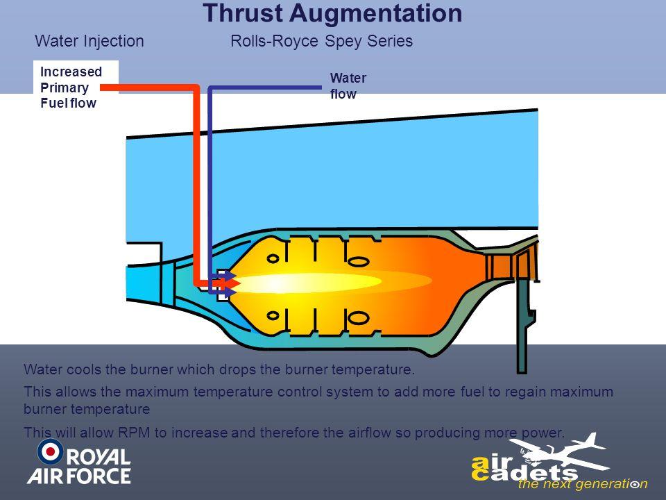 Thrust Augmentation Water Injection Rolls-Royce Spey Series