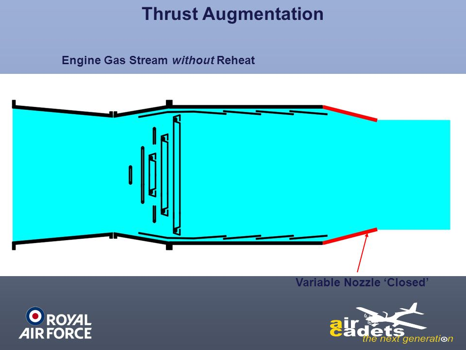 Engine Gas Stream without Reheat