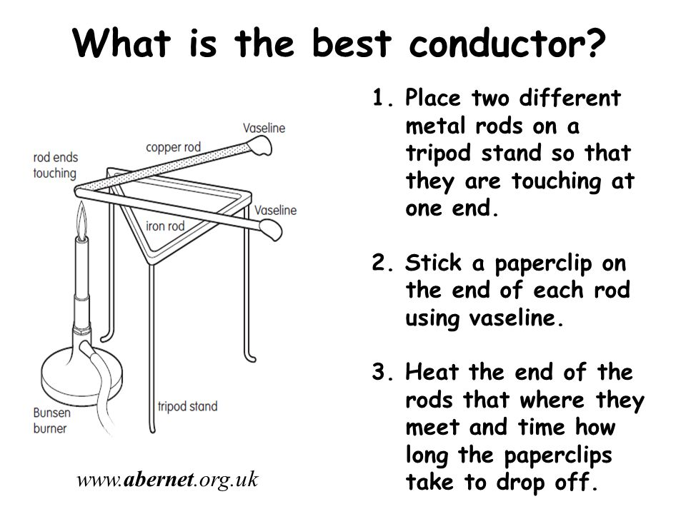 What is the best conductor