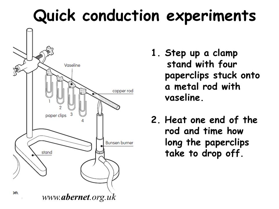 Quick conduction experiments