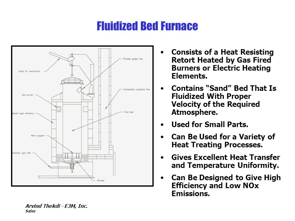 Fluidized Bed Furnace Consists of a Heat Resisting Retort Heated by Gas Fired Burners or Electric Heating Elements.