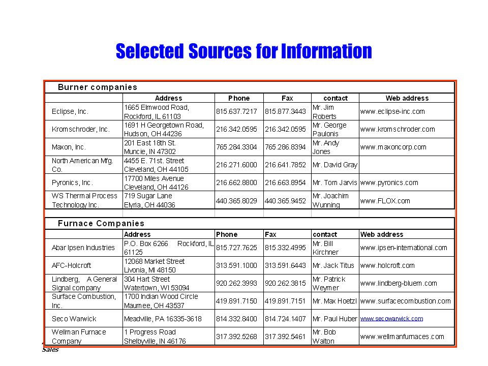 Selected Sources for Information
