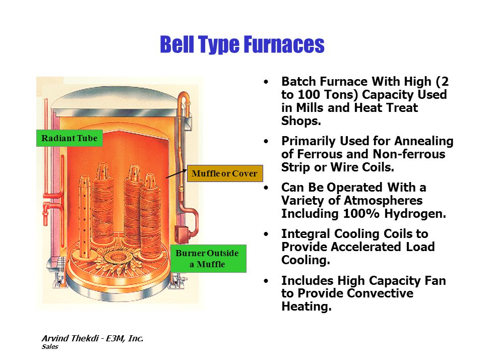 Bell Type Furnaces Batch Furnace With High (2 to 100 Tons) Capacity Used in Mills and Heat Treat Shops.