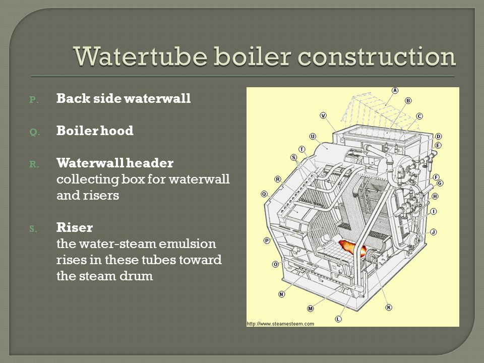 Watertube boiler construction