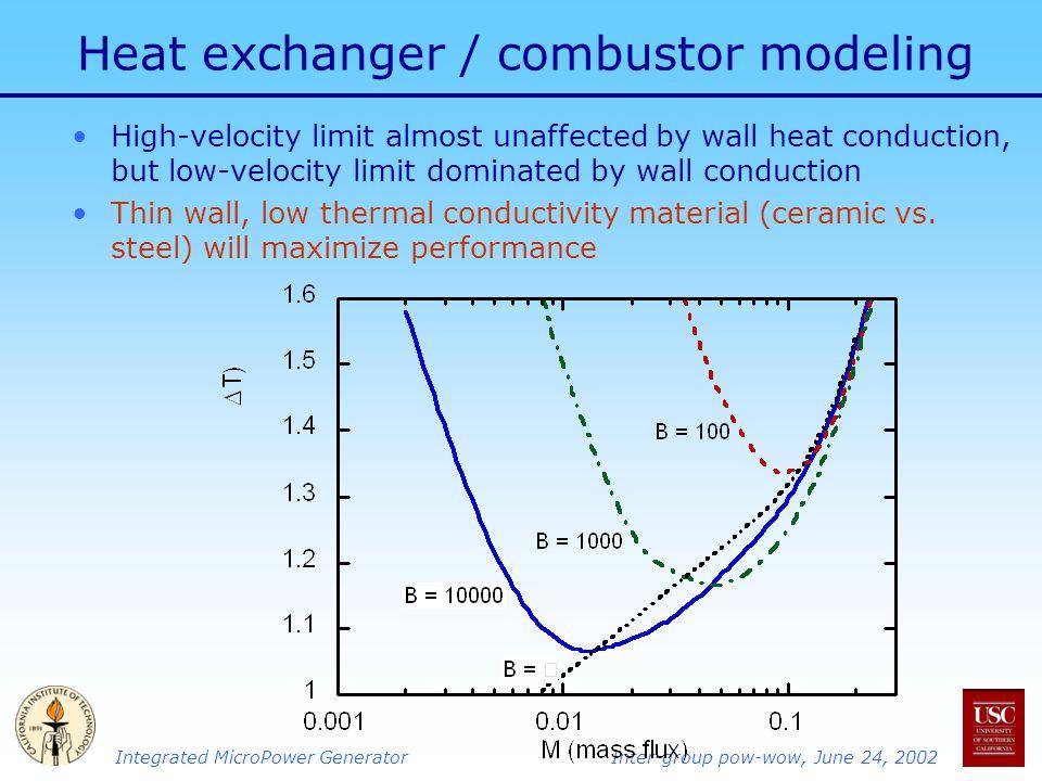 Heat exchanger / combustor modeling