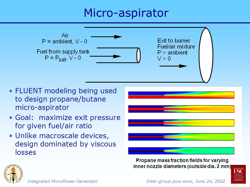 Micro-aspirator FLUENT modeling being used to design propane/butane micro-aspirator. Goal: maximize exit pressure for given fuel/air ratio.