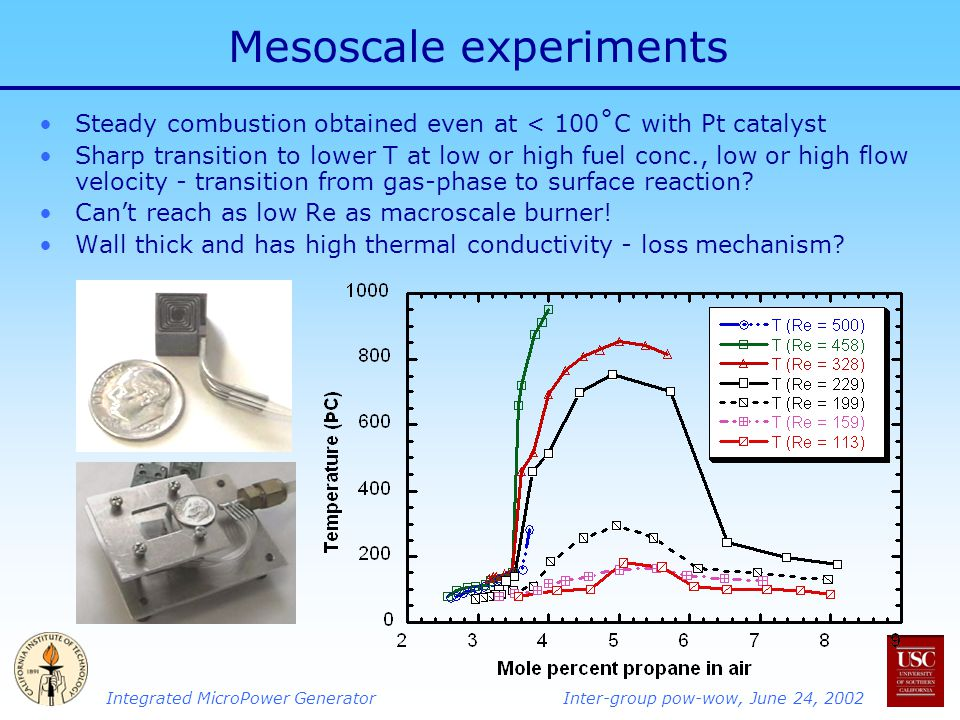 Mesoscale experiments