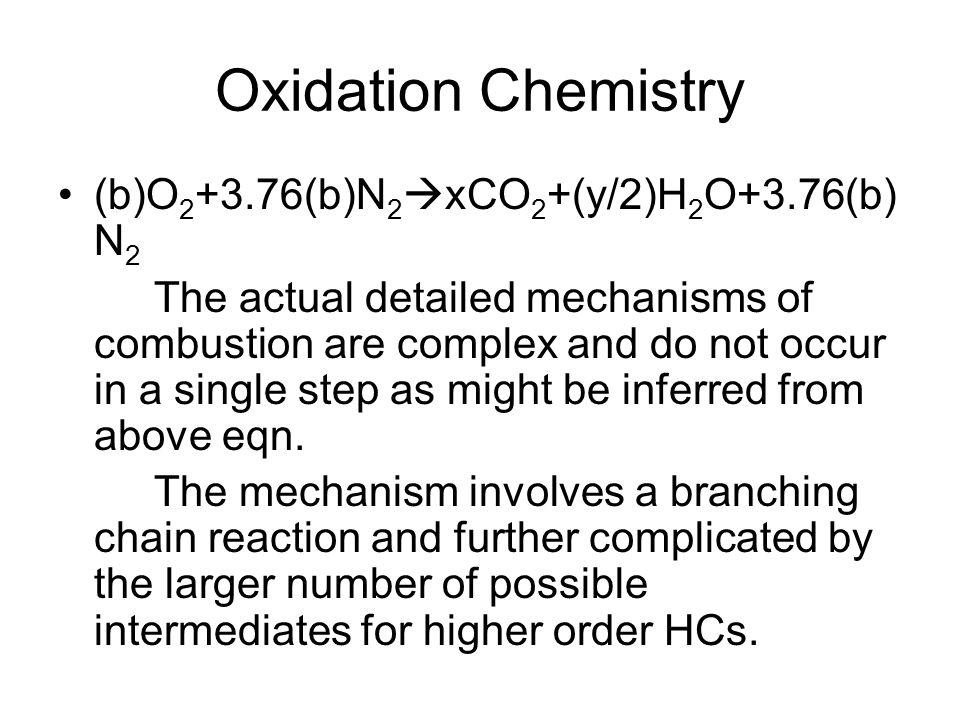 Oxidation Chemistry (b)O2+3.76(b)N2xCO2+(y/2)H2O+3.76(b)N2