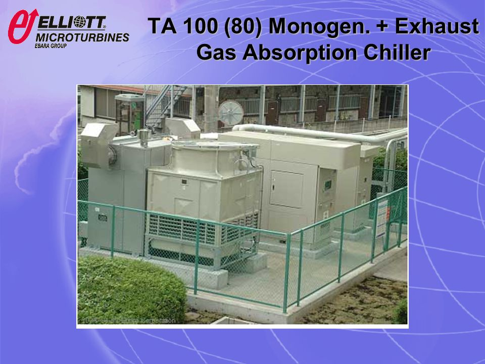 TA 100 (80) Monogen. + Exhaust Gas Absorption Chiller