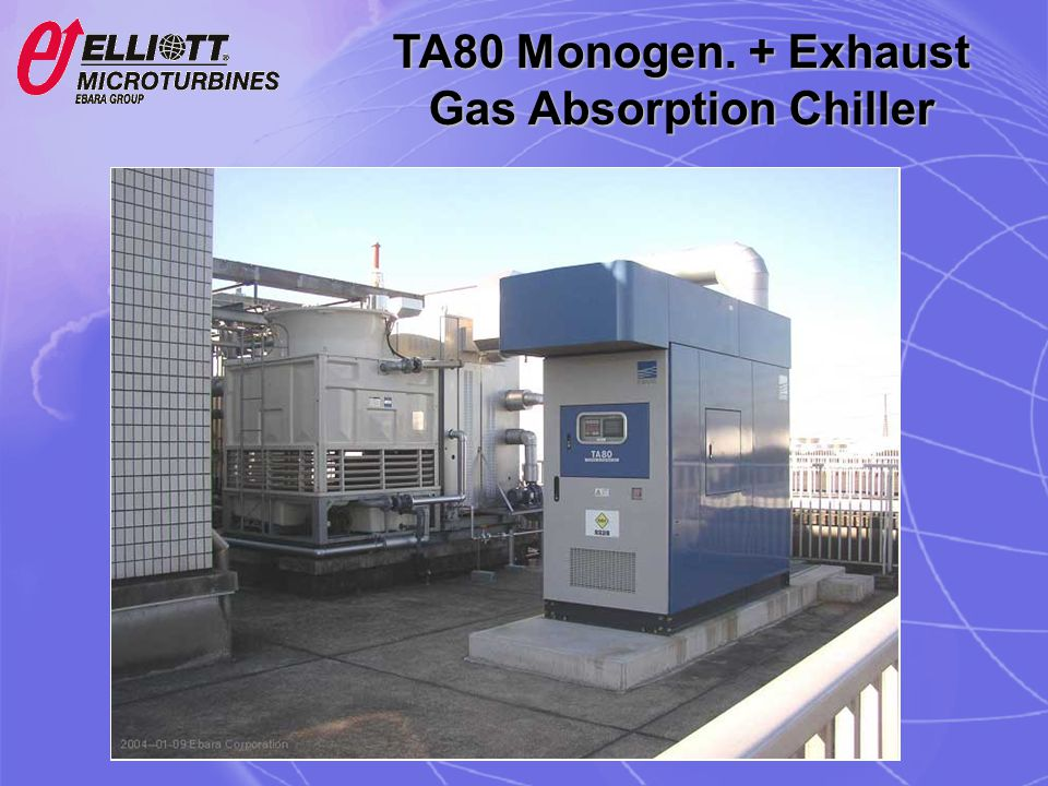 TA80 Monogen. + Exhaust Gas Absorption Chiller