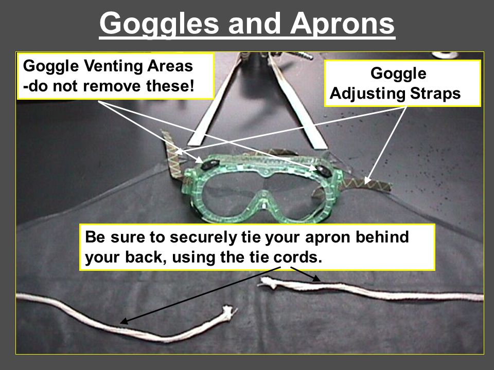 Goggles and Aprons Goggle Venting Areas -do not remove these!
