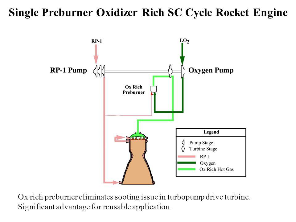 Single Preburner Oxidizer Rich SC Cycle Rocket Engine