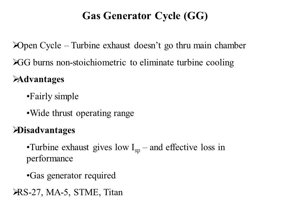 Gas Generator Cycle (GG)