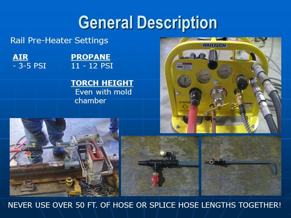 General Description Rail Pre-Heater Settings AIR PROPANE