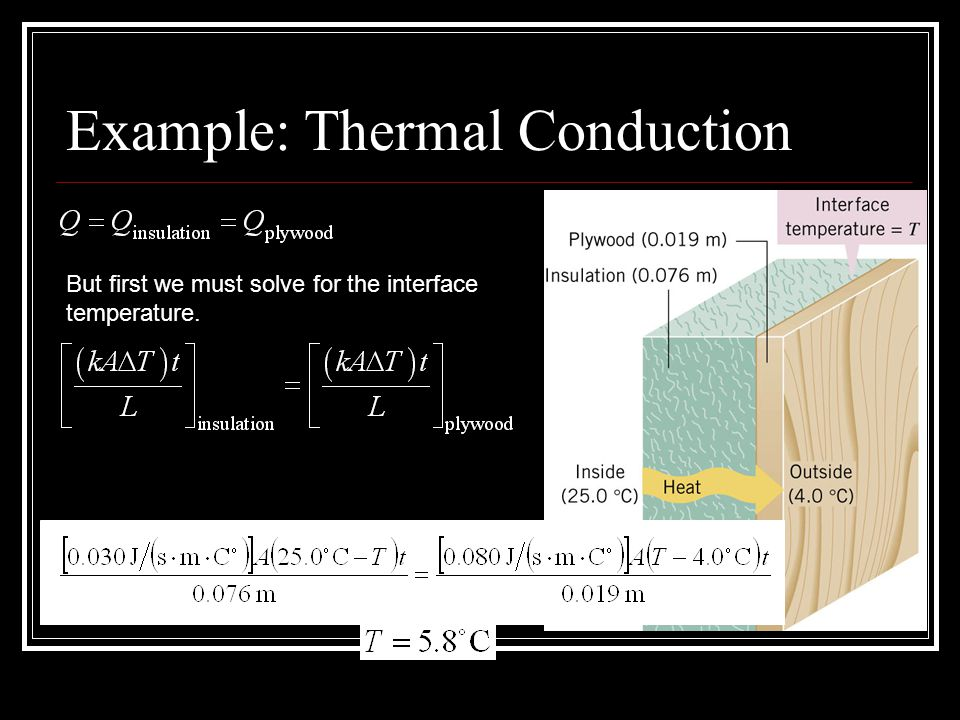 Example: Thermal Conduction