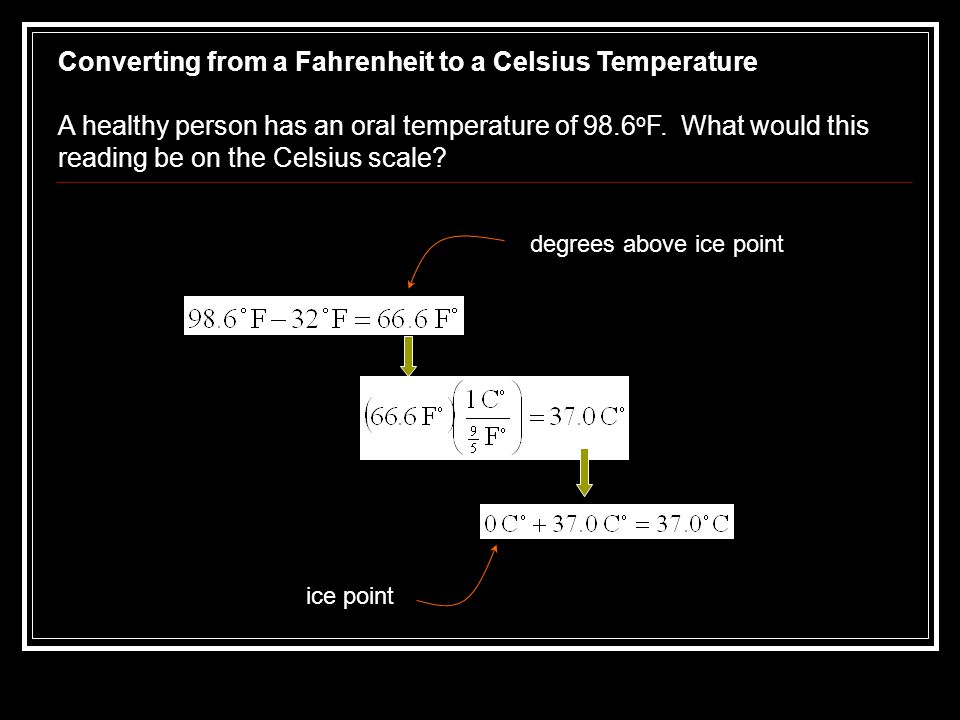 Converting from a Fahrenheit to a Celsius Temperature