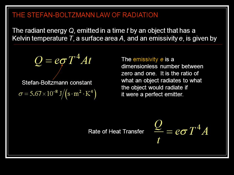 THE STEFAN-BOLTZMANN LAW OF RADIATION