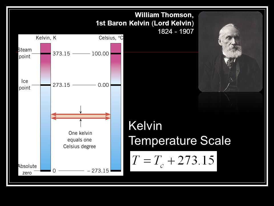 Kelvin Temperature Scale William Thomson,