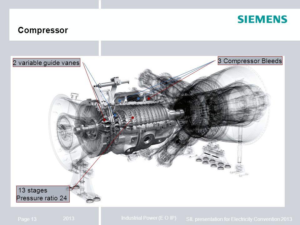 Compressor 3 Compressor Bleeds 2 variable guide vanes 13 stages
